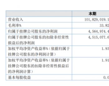 清畅<em>电力</em>2020年上半年净利456.5万下滑55.64%其他收益降低