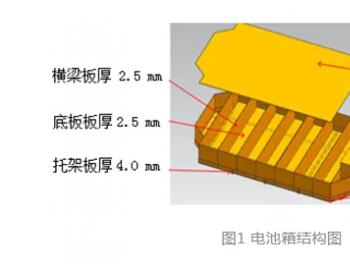 纯电动汽车铝合金电池箱结构优化设计
