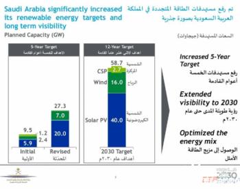 沙特未来十年将新建2.7GW光热发电项目