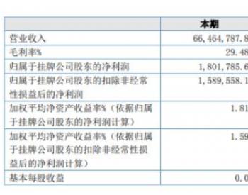 德春电力2020年上半年净利180.18万下滑39.58%营业收入下降