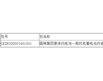 中标丨<em>国神</em>集团河北康保风电场一期风机蓄电池改造公开招标中标结果公告