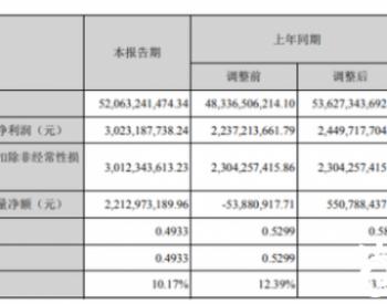 <em>华菱钢铁</em>2020年上半年净利30亿增长23%