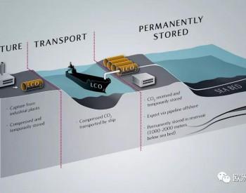 48.6亿元<em>碳</em>捕获项目上马!三家国际能源巨头联合干大事儿!