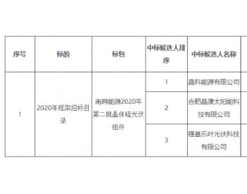 1.64元/W~1.72元/W!南网能源2020年第二批晶体硅光伏组件中标候选人公示