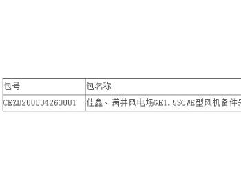 中标丨国华投资河北分公司2020年风电机组备件采购公开招标中标结果公告(<em>通用电气</em>)