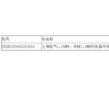 中标丨国华投资河北分公司2020年风电机组<em>备件采购</em>公开招标中标结果公告(上汽、华锐)