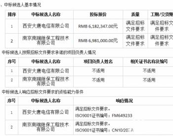 中标丨中广核广东惠州港口一海上风电项目全场通信设备中标候选人公示