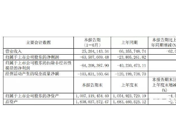 <em>亿华通</em>领衔2020氢能企业半年考榜单,最高增幅54.76%