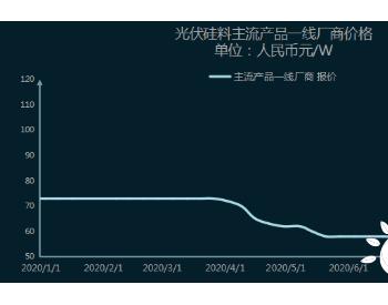 组件<em>价格</em>真的涨到离谱了吗?涨价潮下 组件<em>价格</em>仍低于今年年初、低于去年同期