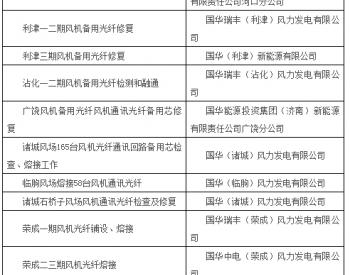 招标丨<em>国华投资</em>山东公司2020年度风电场光纤修复项目公开招标项目招标公告