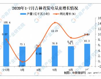 2020年7月<em>吉林</em>省发电量数据统计分析