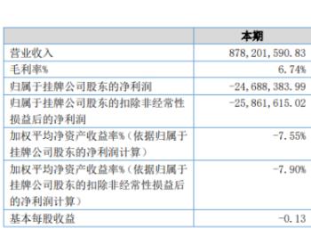 开泰<em>石化</em>2020年上半年亏损2468.84万亏损增加 <em>产品</em>销售收入减少