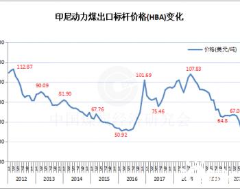2020年9月份印尼<em>动力煤标杆价格</em>跌破50美元/吨 创历史最低水平
