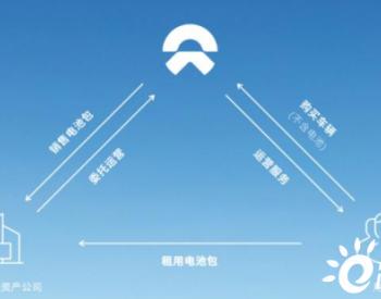 蔚来/<em>小鹏汽车</em>动力电池租赁服务对比解析