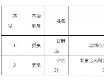 江苏省风电<em>装备</em>标准化<em>技术</em>委员会委员名单公布