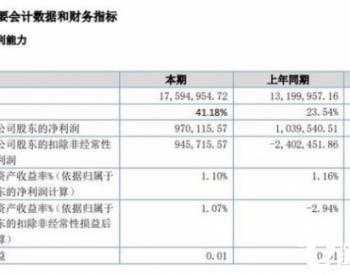 泰维能源2020年上半年净利97.01万减少7%天然气销售价格下降