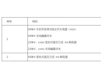 招标|<em>南方电网</em>公司500kV天星输变电工程主网一次设备专项招标项目招标公告