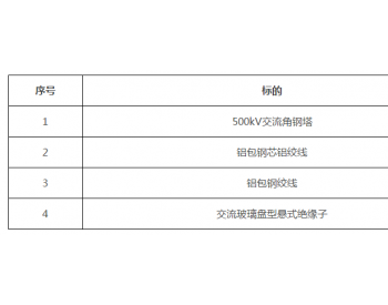 招标|<em>南方电网</em>公司500kV天星输变电工程线路材料专项招标项目招标公告