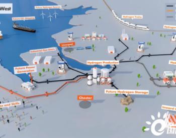 """北海有个""""海上风电+天然气+氢能""""试验区,油气公司解锁<em>能源</em>""""一体化""""新战略?"""