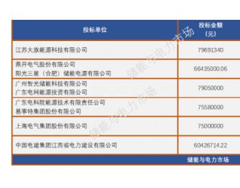 珠海电厂调频项目开标,最低报价5.75元/Wh