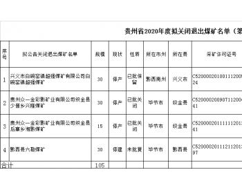 贵州省2020年度拟关闭退出煤矿名单(第七批)公 示
