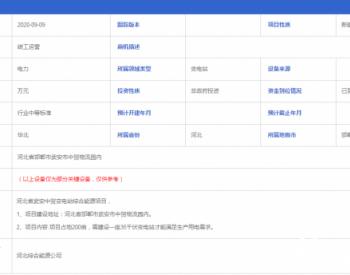 河北省武安中贸变电站综合能源项目