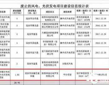 289.5MW!陕西延安废址风电、光伏项目