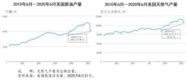 2020 经济 gdp 肺炎_2020新冠肺炎图片
