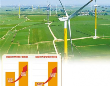 全国首座整场大规模采用高塔的<em>平原风电</em>场调查:低风速风电吹出高效益了吗