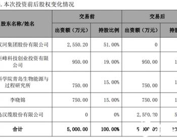 <em>汉缆股份</em>拟收购汉河新能源51%股份