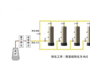 河北新兴工程自主研发设计环保关键技术高炉煤气精脱硫示范项目顺利投产