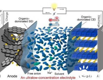 低盐浓度电解液再降钠离子电池成本