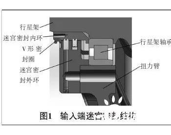 2MW风电齿轮箱输入端漏油原因分析