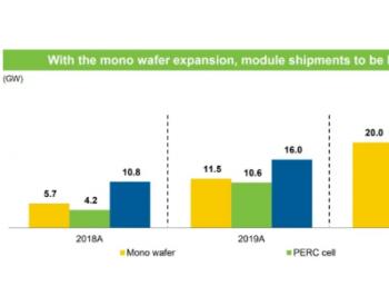 晶科能源:2021年将着重扩产电池、硅片,新产能优选风、光资源丰富地区以实现RE100目标