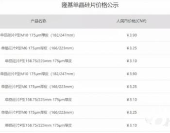 最新!隆基公布硅片价格:国内价格不变,国际价格上涨