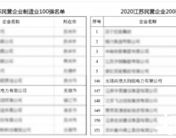 无锡尚德入围江苏民营企业百强名单