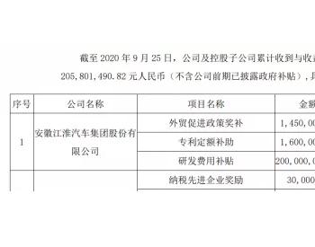 江淮汽车再获2.06亿政府补助,今年已累计补助近8亿