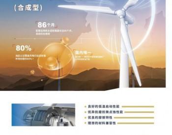 中国石化长城润滑油最新<em>风电</em>解决方案助力行业降本增效
