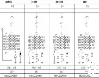 如何选择<em>电流</em>互感器