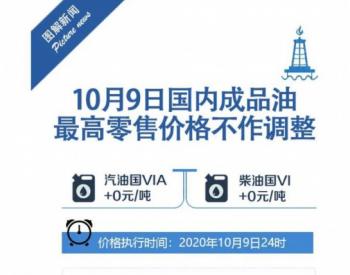 本次国内成品油价格不作调整 年内第12次搁浅