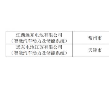 智慧能源子公司今年9月获总额6714.66万元锂电池订单