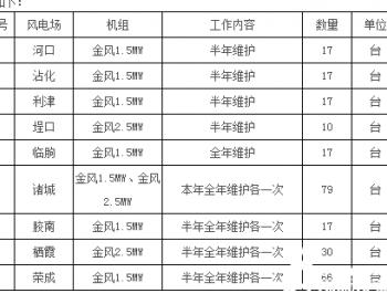 招标丨国华投资山东公司2020年度金风风机定期维护服务公开招标项目招标公告
