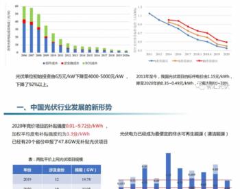 2020年<em>中国光伏</em>行业的发展机遇与挑战