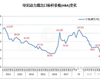 2020年10月份印尼<em>动力煤标杆价格</em>为51美元/吨 环比上升3.2%