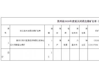 贵州省2020年度拟关闭退出煤矿名单(第八批)