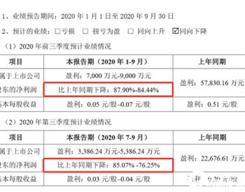 国轩高科发布2020年度前三季度业绩预告,预计利润暴跌近9成!