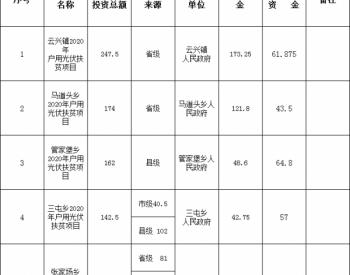 山西左权县2020年户用光伏补贴拨付309万