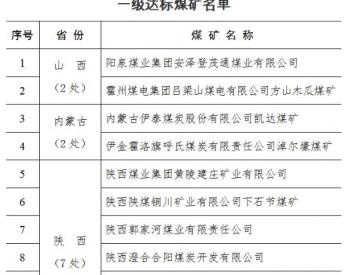 国家煤矿安监局公示拟命名的安全生产标准化管理体