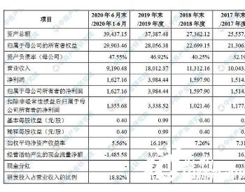 安徽容知日新科技股份有限公司拟在科创板上市 上市主要风险分析