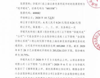 重磅 | 华锐风电科技(集团)股份有限公司发布股票转让公告